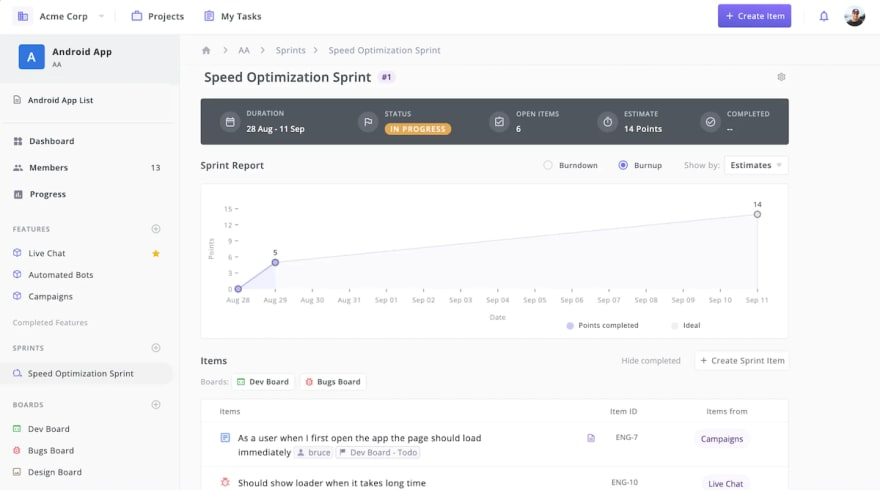 Sprint burnup and burndown reports in Zepel