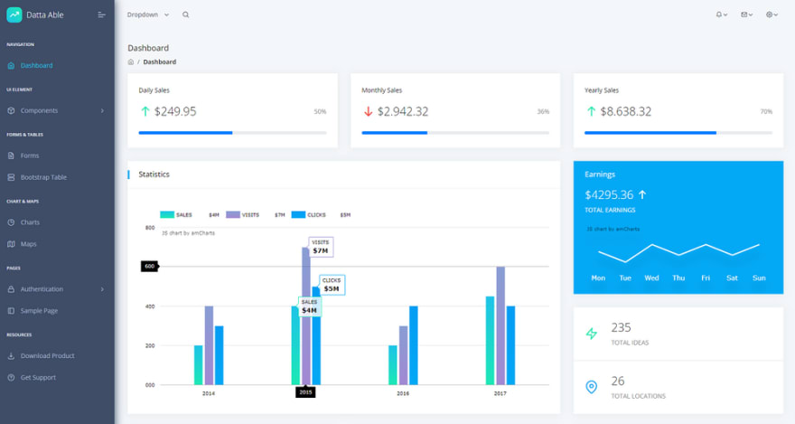 React Node JS Soft Dashboard - Open-source full-stack project, the dashboard page