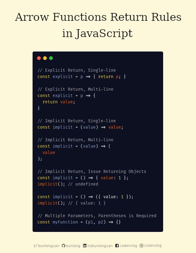 JavaScript中的箭头函数返回规则