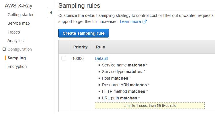 sampling rule