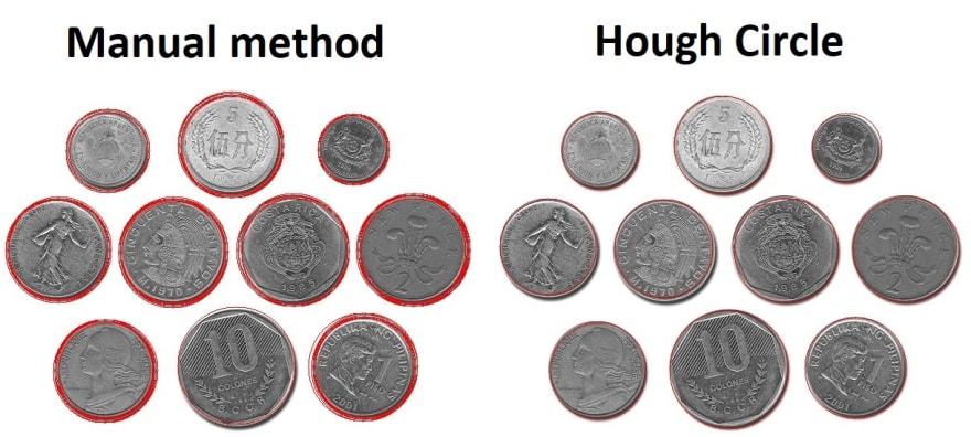 Manual vs Hough