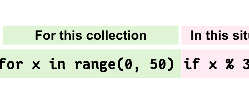 Cover image for Beginner Python List Comprehensions