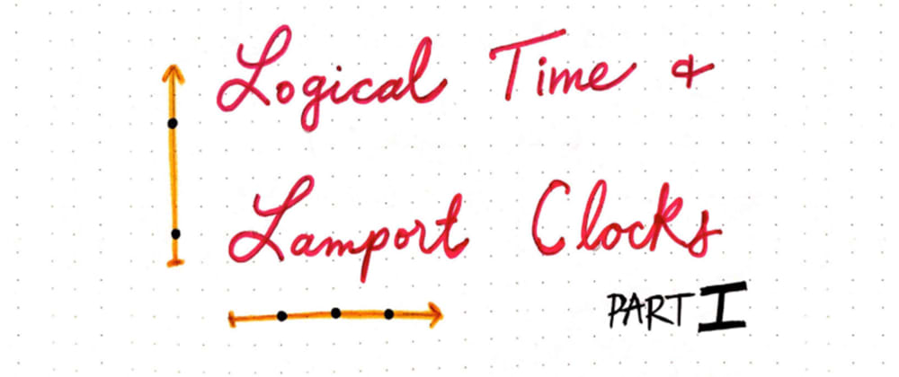 Cover image for Logical Time and Lamport Clocks (Part 1)