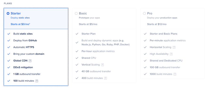 Screenshot of Digital Ocean with the description for the three available plans: Starter, Basic, and Pro