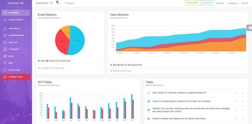 Laravel Theme Download - Light Bootstrap Dashboard Design.