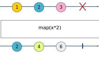 map marble diagram