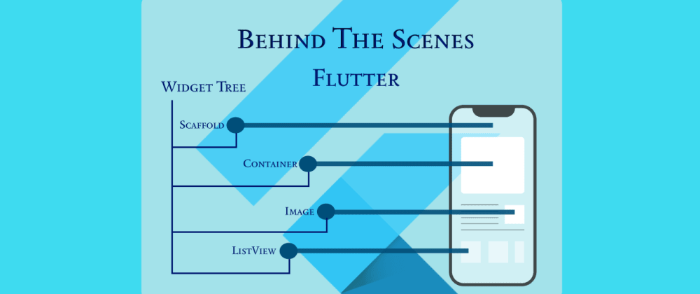 Cover image for How Flutter handles everything behind the scenes?