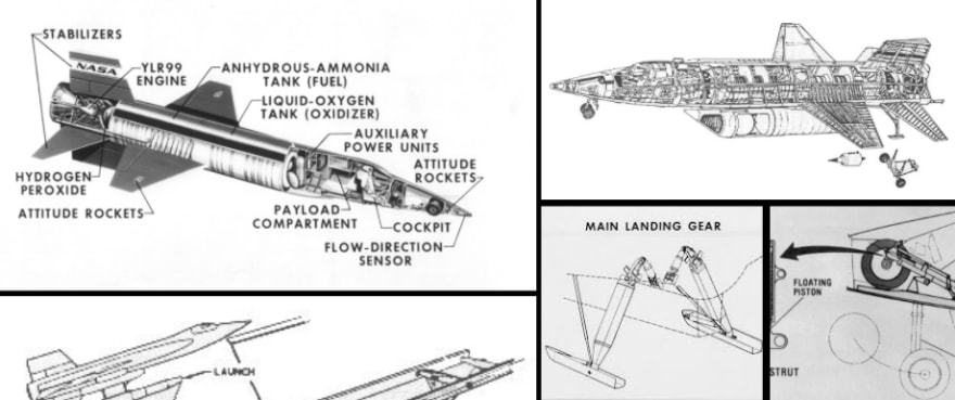 An atypical machine, the X-15