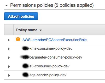 IAM policies - console ui