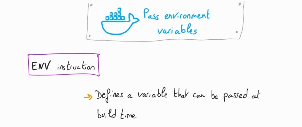 Cover Image for Understanding Docker: part 13 – Pass environment variables