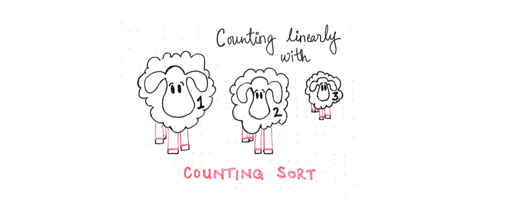 Cover image for Counting Linearly With Counting Sort