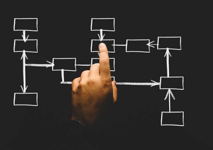 Web Developer Knowledge Base Diagram