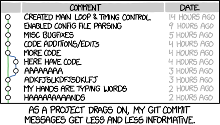 List of git commits progressively getting worse over time