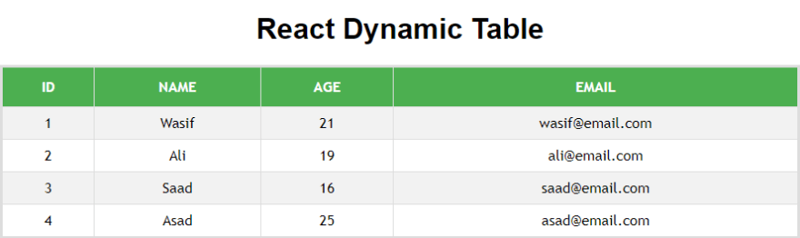 An easy way to create a customize dynamic table in react js - DEV