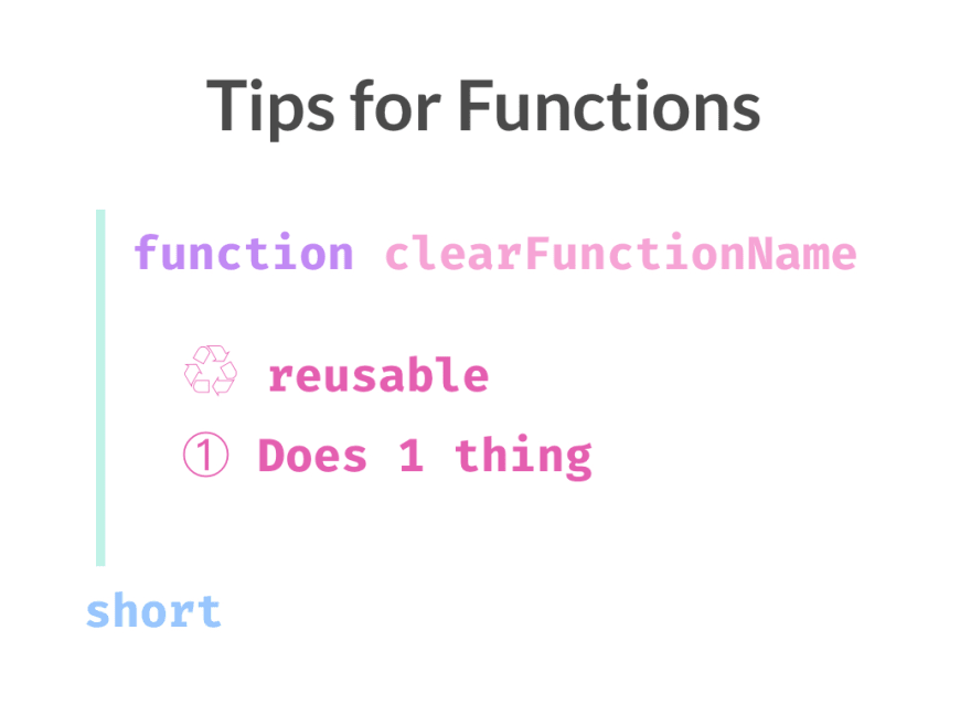 an infographic of the function rules
