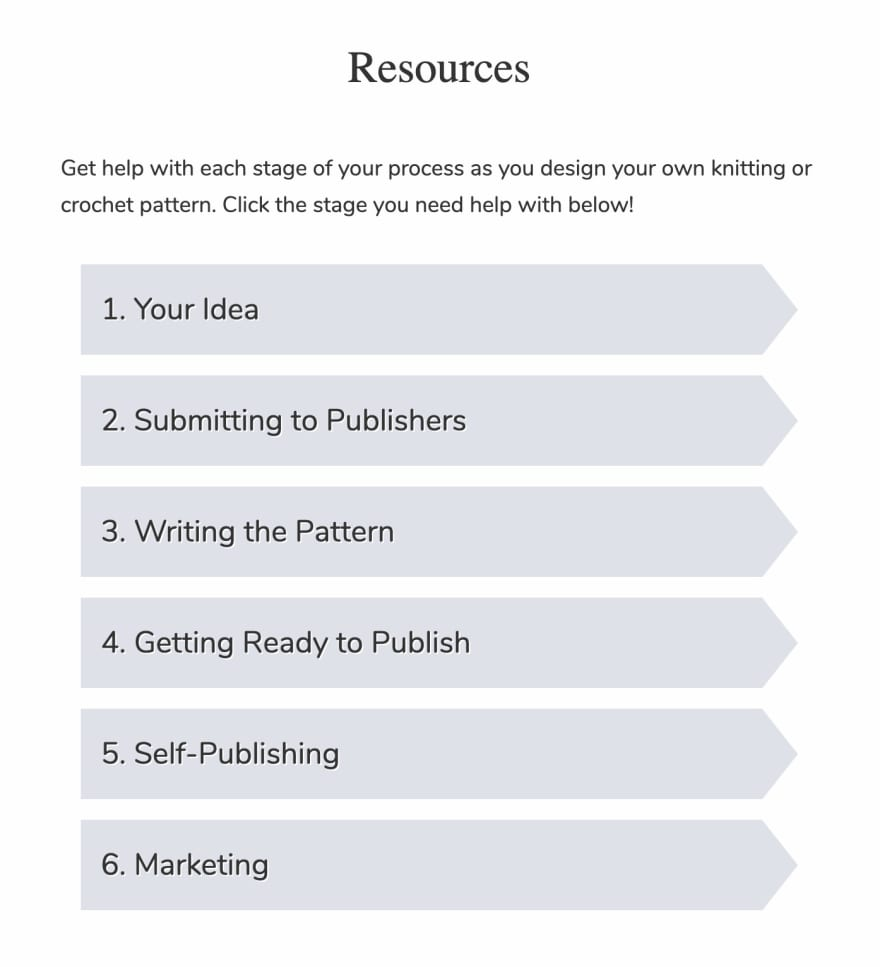 A screenshot of the resource categories on the Start Designing Today homepage: your idea, submitting to publishers, writing the pattern, getting ready to publish, self-publishing, and marketing.