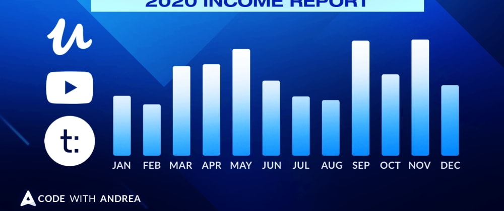Cover image for My 2020 as a Content Creator: Udemy, Teachable, and YouTube Revenue and Income Report