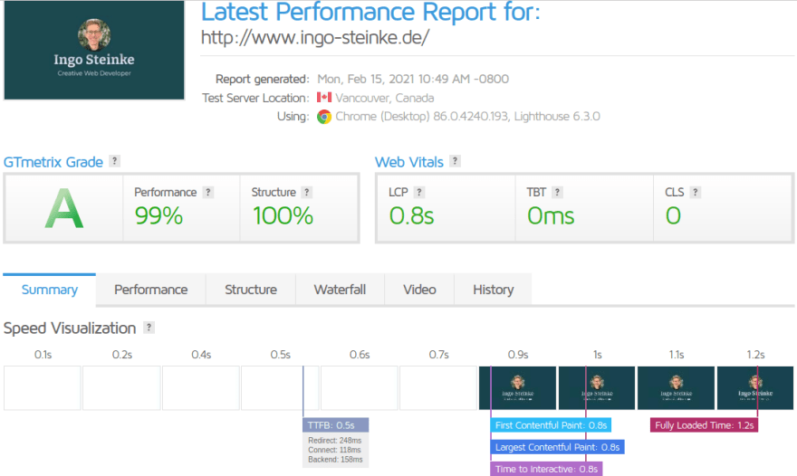 Screenshot of GTMetrix performance report for www.ingo-steinke.de on February 15, 2021