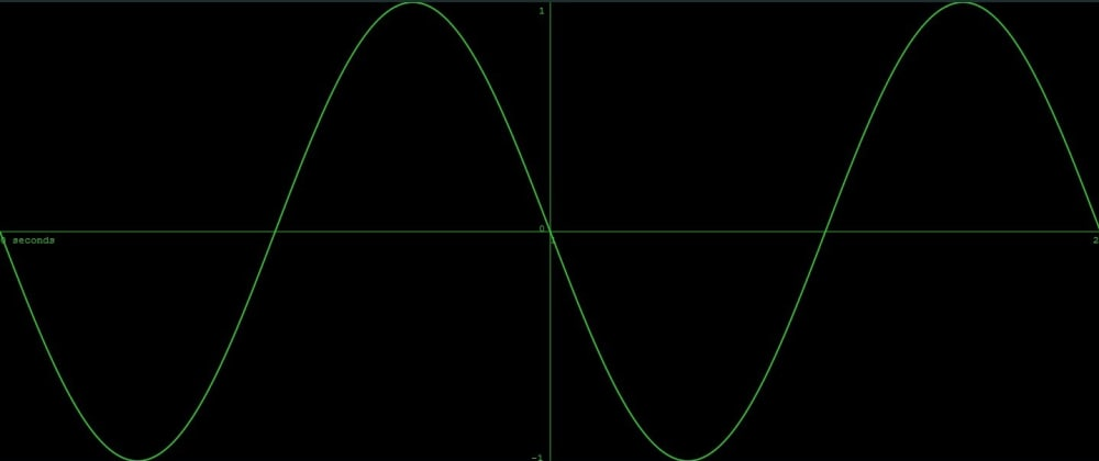 Cover image for Playing with a sine wave