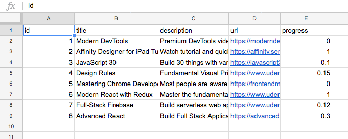 Screenshot of Google Sheets with multiple columns and rows of data