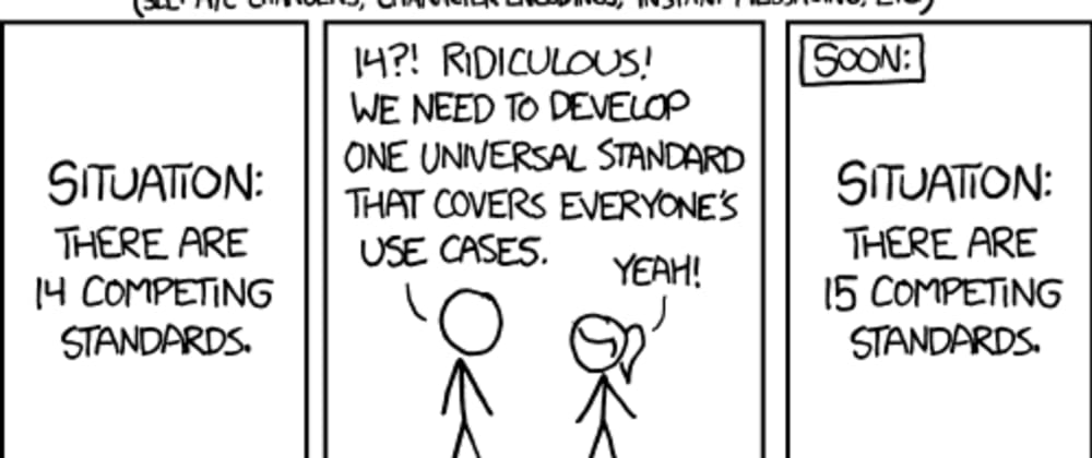 Cover image for Code Reviews Comments Convention