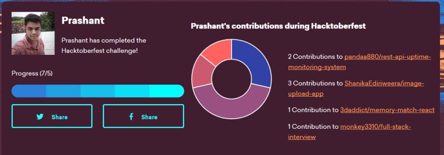 My Hacktoberfest Stats