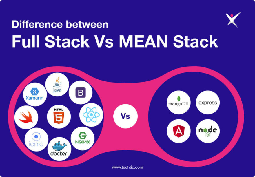 What is the Difference between Full Stack Developer and MEAN Stack Developer?