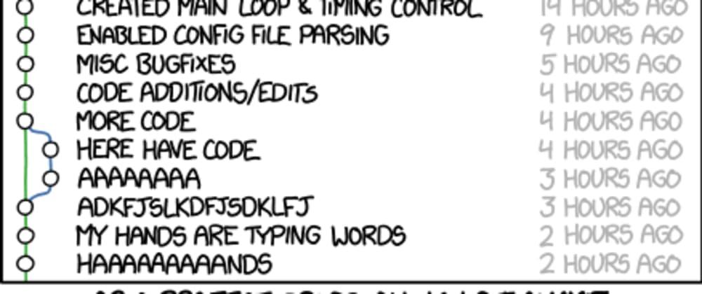 Cover image for Mensajes de commit personalizados de Git