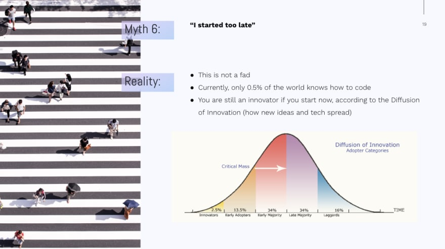 The diffusion of innovation curve with respect to tech. We're still in the early stages!