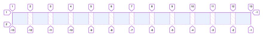 12 columns grid