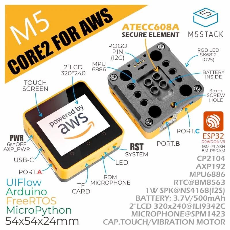 core2 m5 promo image