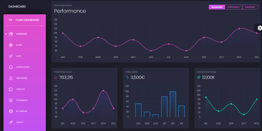 Flask Dashboard - Black Design, free starter coded in Flask by AppSeed.