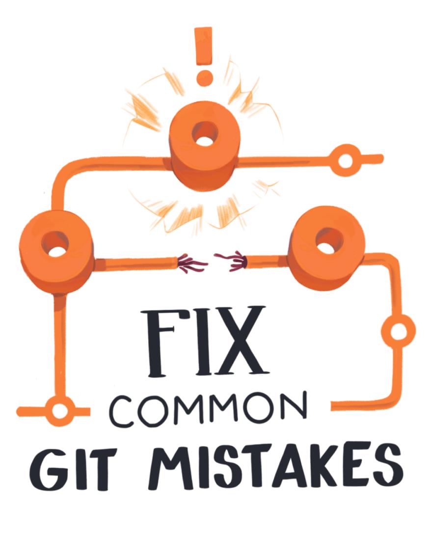 FixGitMistakes_4_DevTo