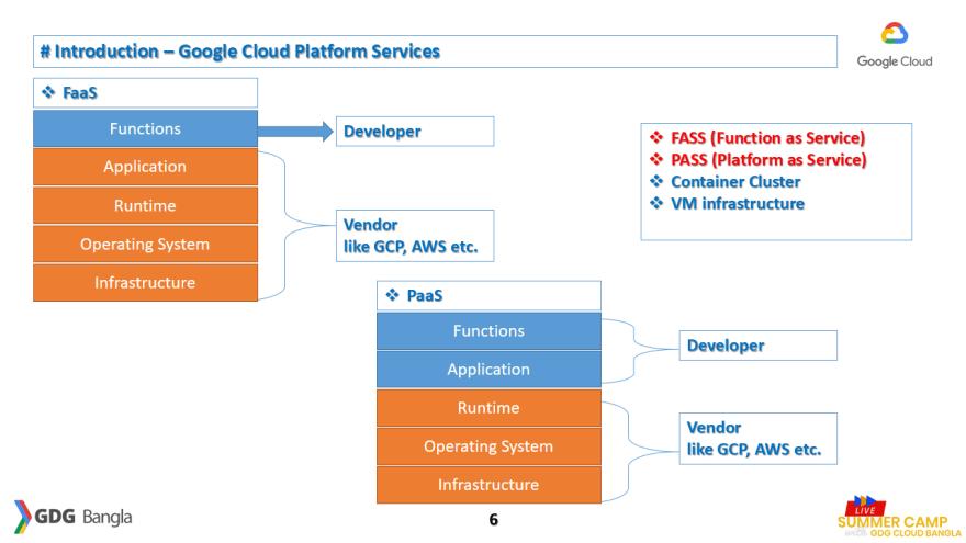 Google_Container_Engine