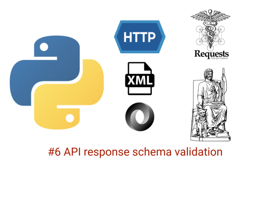 Python and requests and header