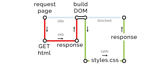 CRP diagram 4-2