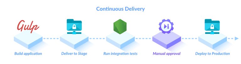 what-is-continuous-delivery.jpg