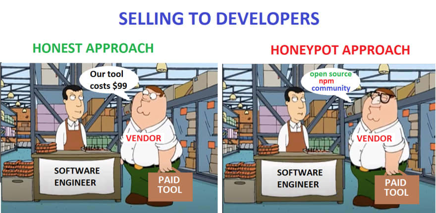 Open Source Honeypot