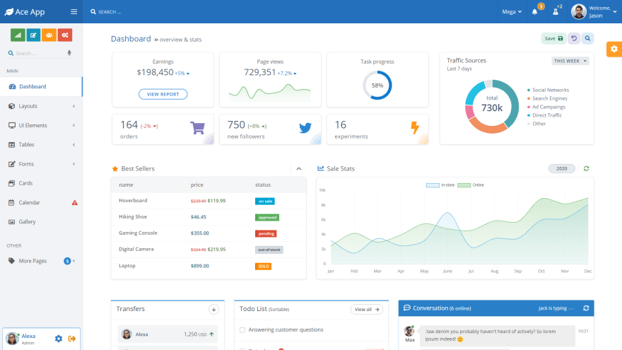 Ace bootstrap admin template