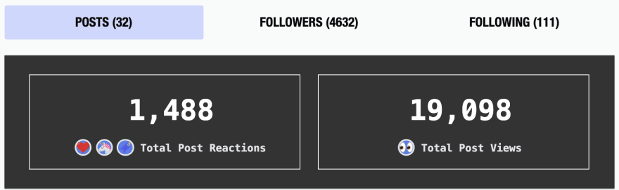 post, follower, and reaction stats from dashboard