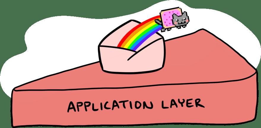 Application cake layer cartoon