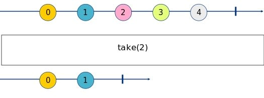 take Marble Diagram