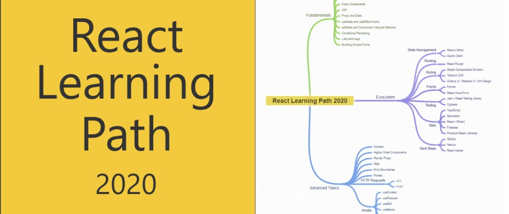 Cover image for React Learning Path in 2020