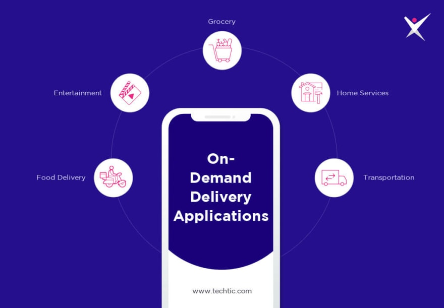 5 Types of On-Demand Delivery Apps