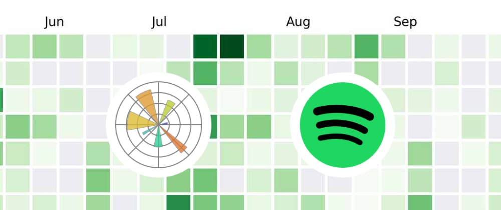 Cover image for Plotting your Spotify data
