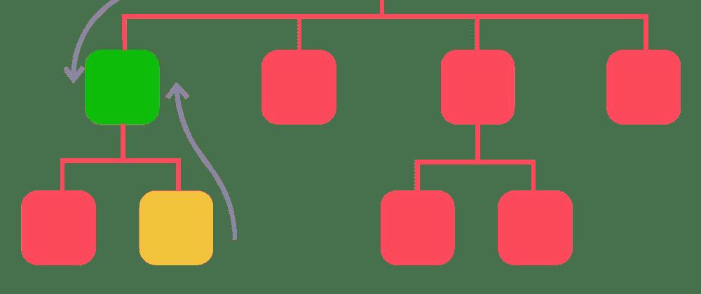 Cover image for Django ORM Optimization Tips #4 recursive query