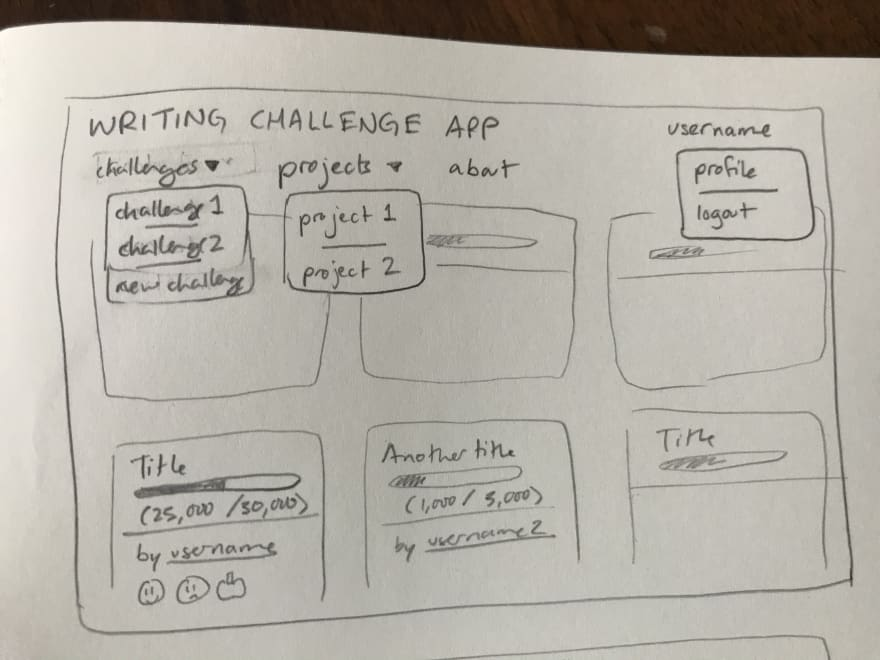 A pencil sketch of the main page of a writing challenge app, featuring two open dropdown menus for challenges and projects as well as some project cards with titles and word count progress bars on them.
