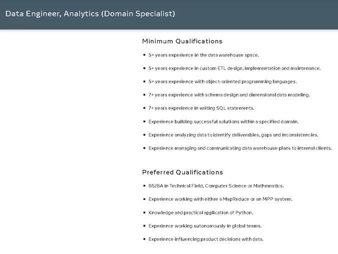 Data Engineer, Analytics Domain Specialist