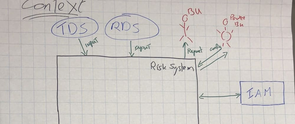 Cover image for How to review a software architecture diagram