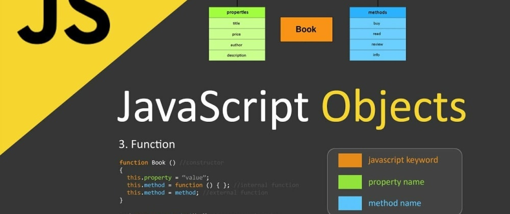 Cover image for Object-Oriented JavaScript and Address Books